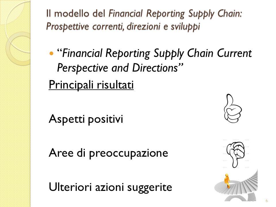 Il modello del Financial Reporting Supply Chain: Prospettive correnti, direzioni e sviluppi Financial Reporting Supply Chain Current Perspective and Directions Principali risultati Aspetti positivi Aree di preoccupazione Ulteriori azioni suggerite 6