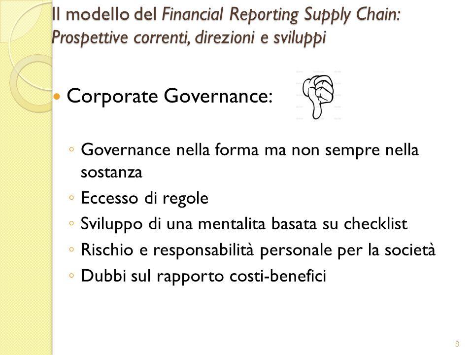 Il modello del Financial Reporting Supply Chain: Prospettive correnti, direzioni e sviluppi Corporate Governance: Governance nella forma ma non sempre nella sostanza Eccesso di regole Sviluppo di una mentalita basata su checklist Rischio e responsabilità personale per la società Dubbi sul rapporto costi-benefici 8