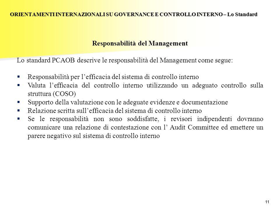 11 Responsabilità del Management Lo standard PCAOB descrive le responsabilità del Management come segue: Responsabilità per lefficacia del sistema di