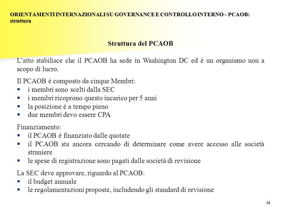 14 Struttura del PCAOB Latto stabilisce che il PCAOB ha sede in Washington DC ed è un organismo non a scopo di lucro. Il PCAOB è composto da cinque Me