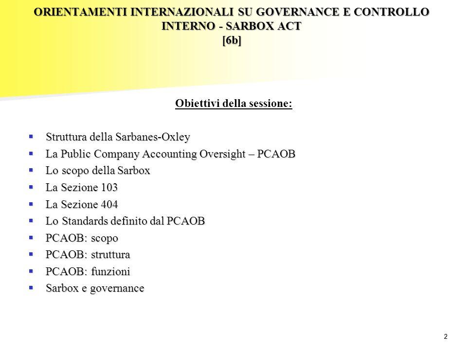 22 Obiettivi della sessione: Struttura della Sarbanes-Oxley Struttura della Sarbanes-Oxley La Public Company Accounting Oversight – PCAOB La Public Co