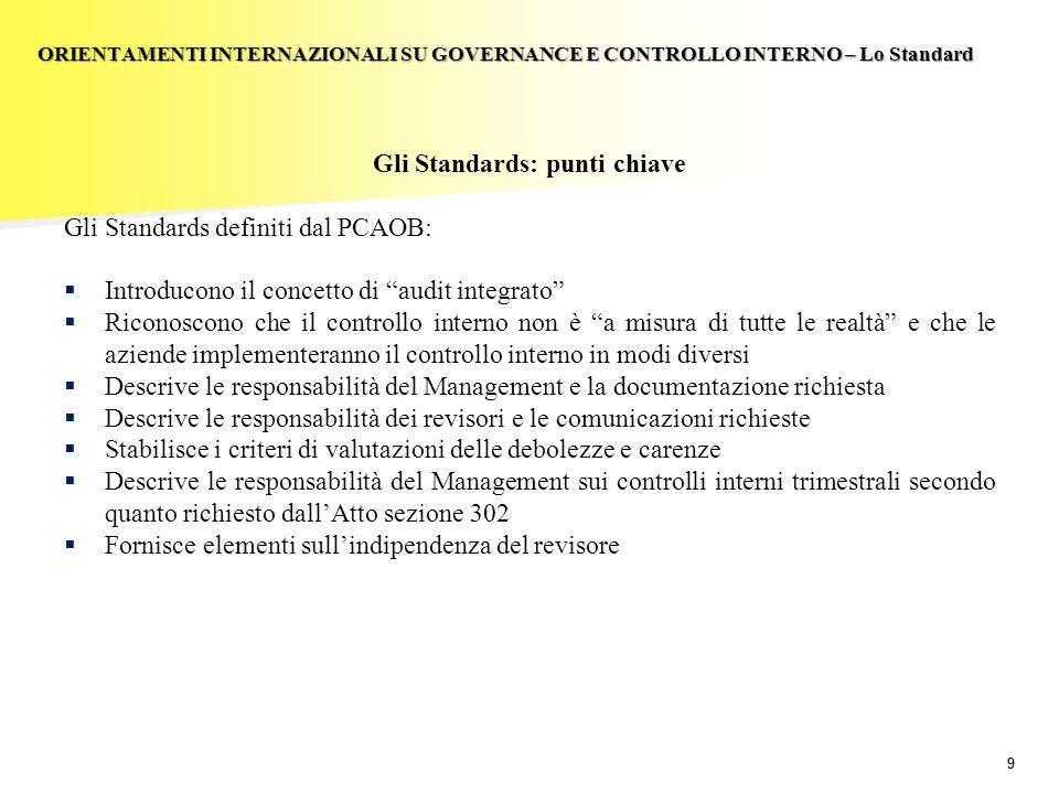 99 Gli Standards: punti chiave Gli Standards definiti dal PCAOB: Introducono il concetto di audit integrato Riconoscono che il controllo interno non è
