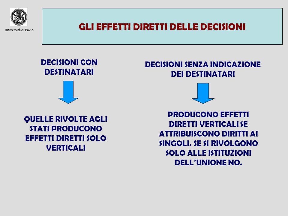 Università di Pavia GLI EFFETTI DIRETTI DELLE DECISIONI DECISIONI CON DESTINATARI DECISIONI SENZA INDICAZIONE DEI DESTINATARI QUELLE RIVOLTE AGLI STAT