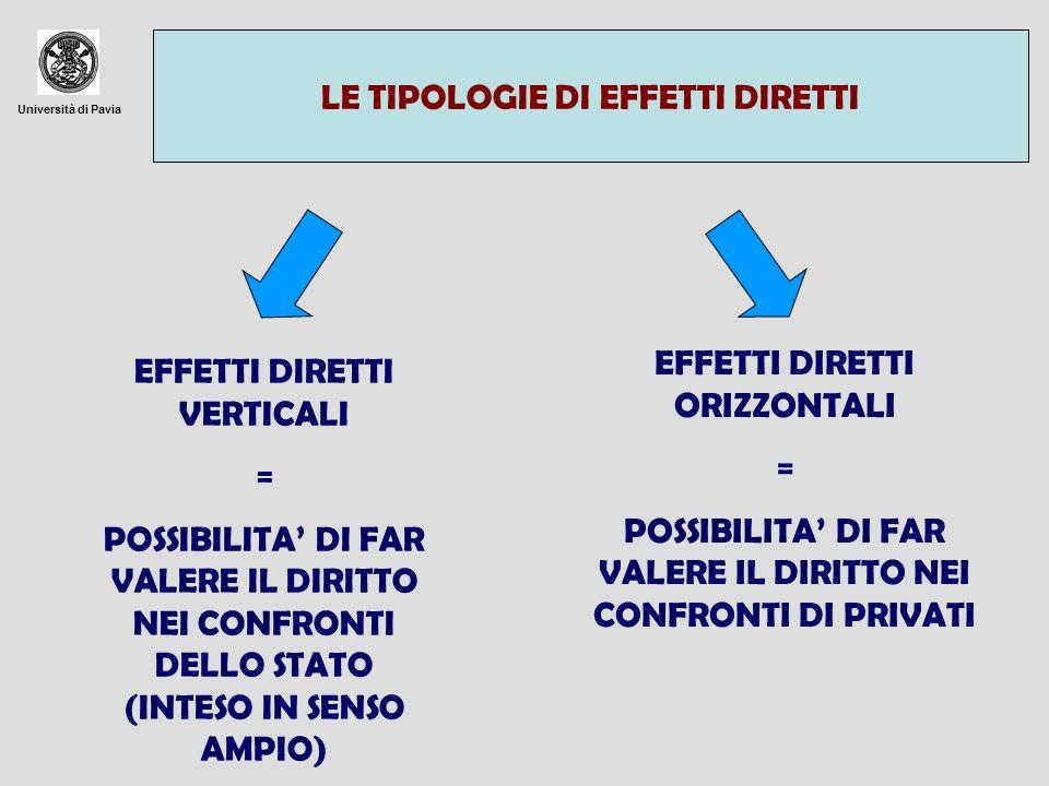Università di Pavia LE TIPOLOGIE DI EFFETTI DIRETTI EFFETTI DIRETTI VERTICALI = POSSIBILITA DI FAR VALERE IL DIRITTO NEI CONFRONTI DELLO STATO (INTESO