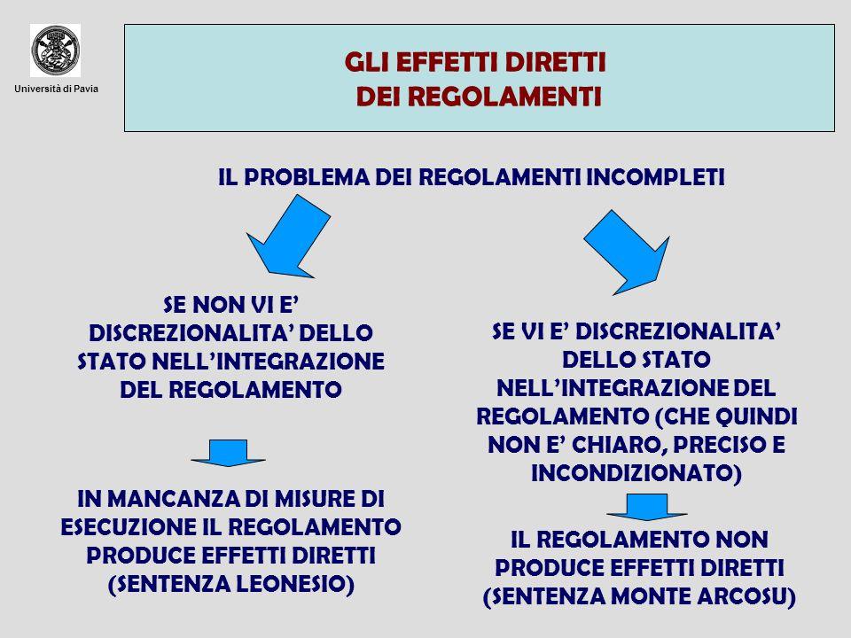 Università di Pavia GLI EFFETTI DIRETTI DEI REGOLAMENTI IL PROBLEMA DEI REGOLAMENTI INCOMPLETI SE NON VI E DISCREZIONALITA DELLO STATO NELLINTEGRAZION