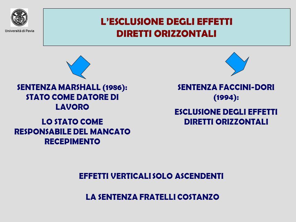 Università di Pavia SENTENZA MARSHALL (152/84, 1986) SECONDO LA COSTANTE GIURISPRUDENZA DELLA CORTE, IN TUTTI I CASI IN CUI LE DISPOSIZIONI DI UNA DIRETTIVA APPAIONO … INCONDIZIONATE E SUFFICIENTEMENTE PRECISE, I SINGOLI POSSONO FARLE VALERE NEI CONFRONTI DELLO STATO, TANTO SE QUESTO NON HA TRASPOSTO TEMPESTIVAMENTE LA DIRETTIVA, QUANTO SE ESSO LHA TRASPOSTA IN MODO INADEGUATO.