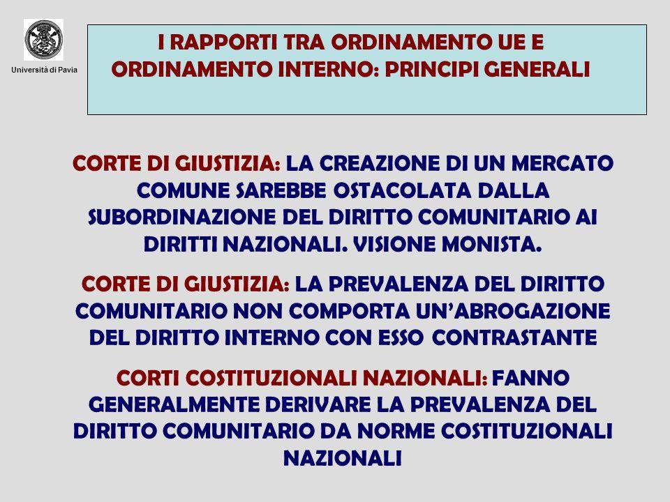 Università di Pavia I RAPPORTI TRA ORDINAMENTO UE E ORDINAMENTO INTERNO: PRINCIPI GENERALI CORTE DI GIUSTIZIA: LA CREAZIONE DI UN MERCATO COMUNE SAREB