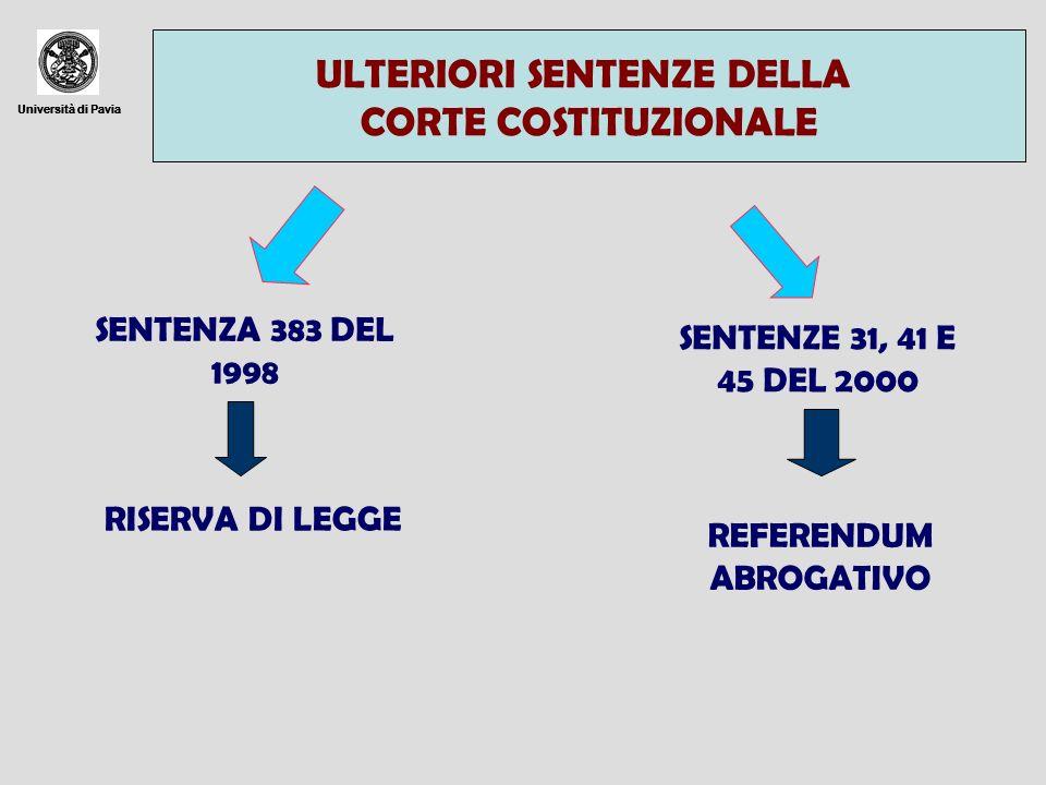 Università di Pavia ULTERIORI SENTENZE DELLA CORTE COSTITUZIONALE Università di Pavia SENTENZA 383 DEL 1998 RISERVA DI LEGGE SENTENZE 31, 41 E 45 DEL