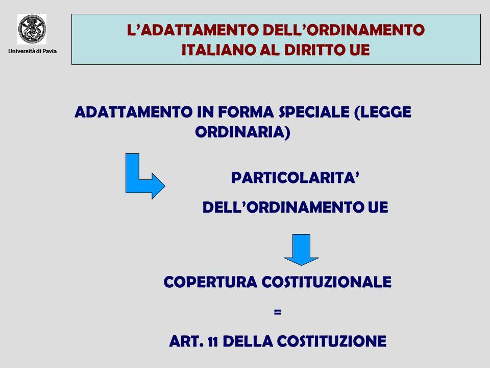 Università di Pavia LADATTAMENTO DELLORDINAMENTO ITALIANO AL DIRITTO UE Università di Pavia ADATTAMENTO IN FORMA SPECIALE (LEGGE ORDINARIA) PARTICOLAR