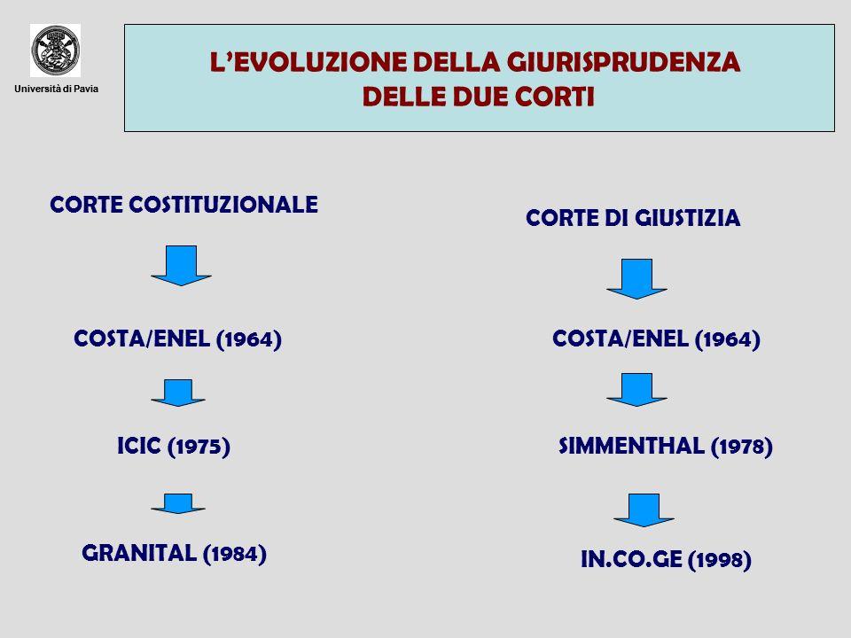 Università di Pavia LEVOLUZIONE DELLA GIURISPRUDENZA DELLE DUE CORTI Università di Pavia CORTE COSTITUZIONALE CORTE DI GIUSTIZIA COSTA/ENEL (1964) ICI