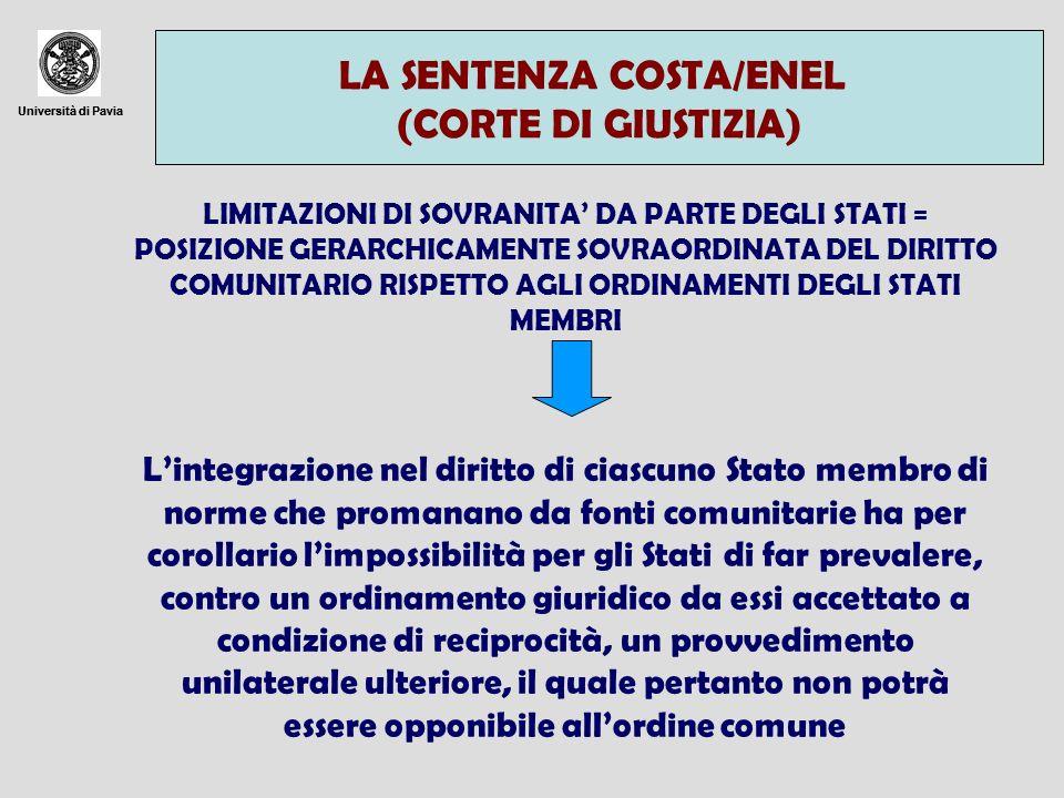 Università di Pavia LA SENTENZA COSTA/ENEL (CORTE DI GIUSTIZIA) Università di Pavia LIMITAZIONI DI SOVRANITA DA PARTE DEGLI STATI = POSIZIONE GERARCHI