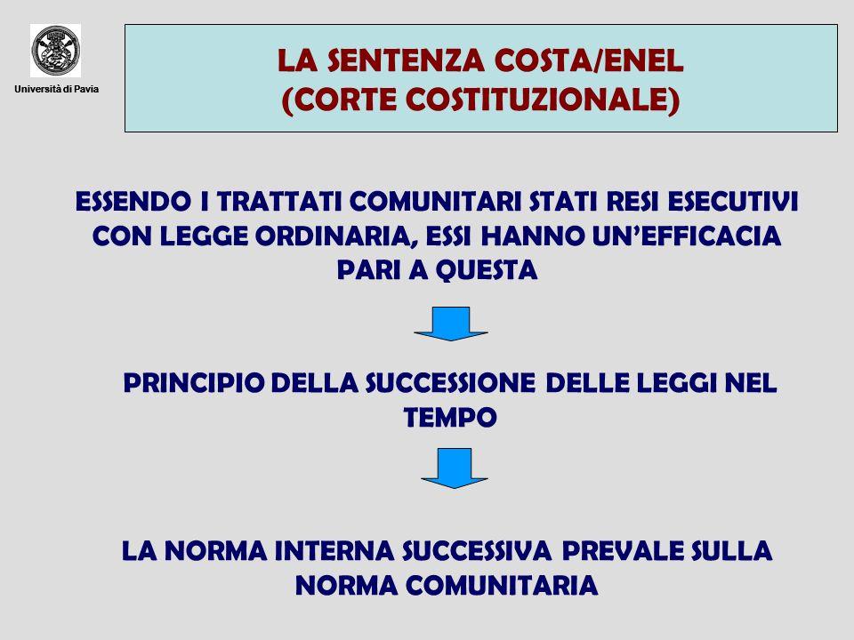 Università di Pavia LA SENTENZA COSTA/ENEL (CORTE COSTITUZIONALE) Università di Pavia ESSENDO I TRATTATI COMUNITARI STATI RESI ESECUTIVI CON LEGGE ORD