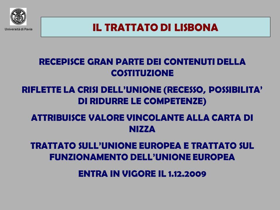 Università di Pavia SCOMPARSA DEGLI ELEMENTI COSTITUZIONALI RIFERIMENTO ALLA PREVALENZA DEL DIRITTO DELLUNIONE EUROPEA SIMBOLI DELLUNIONE DENOMINAZIONI LEGGE E LEGGE-QUADRO RIFERIMENTO ALLA FIDUCIA RECIPROCA NELLO SPAZIO DI LIBERTÀ, SICUREZZA E GIUSTIZIA + SCOMPARE IL RIFERIMENTO ALLA CONCORRENZA TRA GLI OBIETTIVI DELLUNIONE
