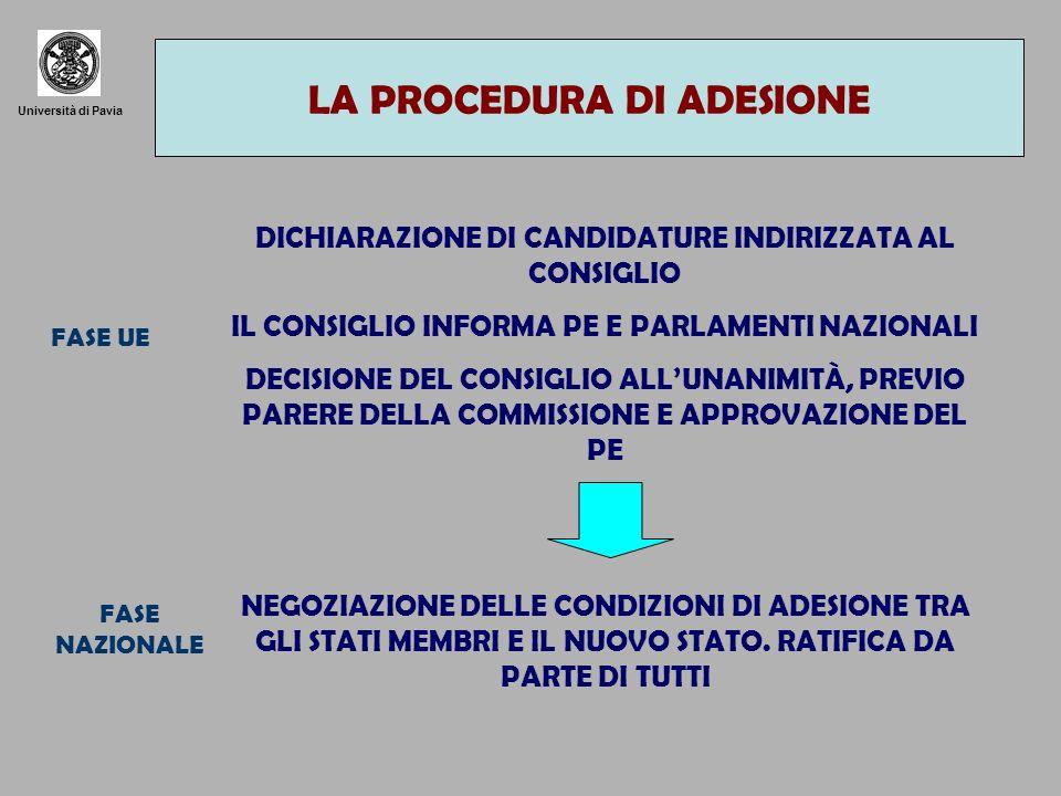 Università di Pavia IL RECESSO DALLUNIONE EUROPEA ART.