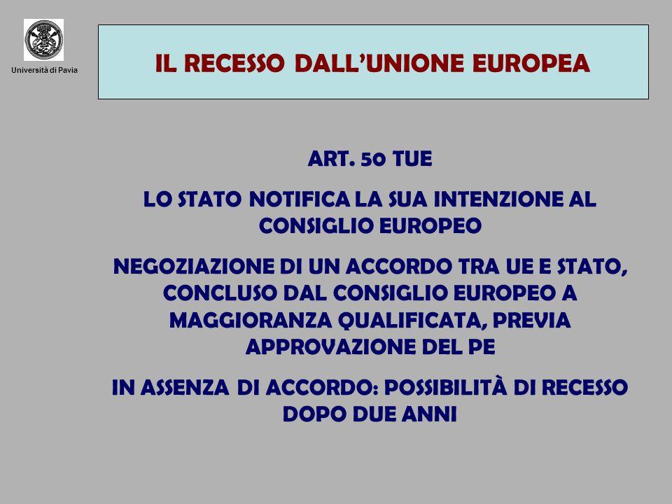 Università di Pavia IL RECESSO DALLUNIONE EUROPEA ART. 50 TUE LO STATO NOTIFICA LA SUA INTENZIONE AL CONSIGLIO EUROPEO NEGOZIAZIONE DI UN ACCORDO TRA