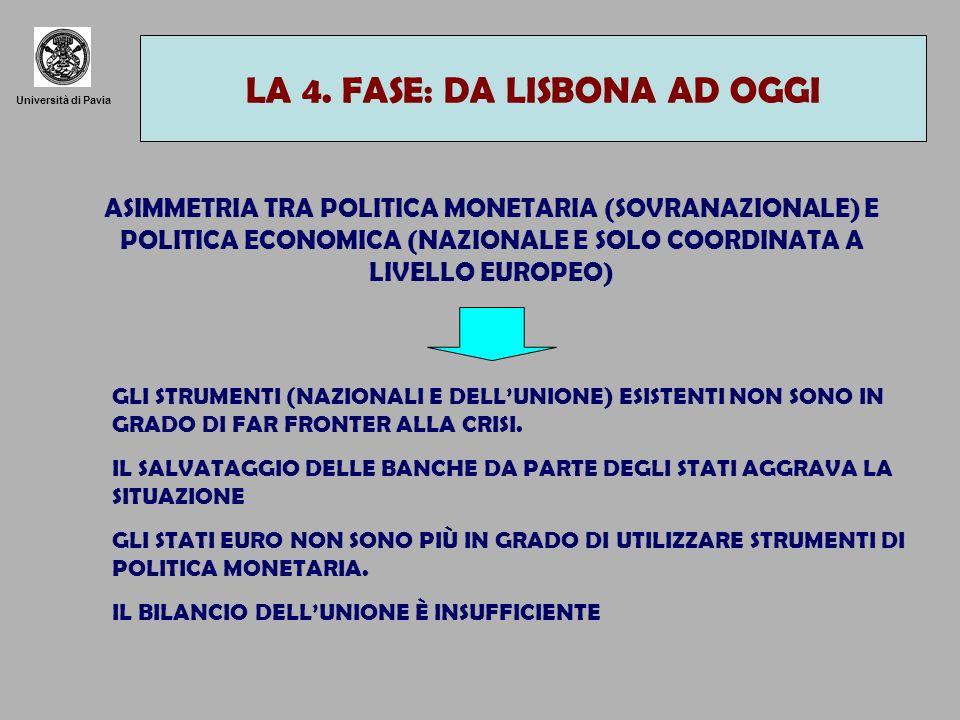 Università di Pavia IL MECCANISMO EUROPEO DI STABILITÀ E IL FISCAL COMPACT ESEMPI DI INTEGRAZIONE DIFFERENZIATA IL TRATTATO ISTITUTIVO DEL MECCANISMO EUROPEO DI STABILITÀ VINCOLA SOLO GLI STATI DELLEUROZONA (REVISIONE SEMPLIFICATA DELLART.