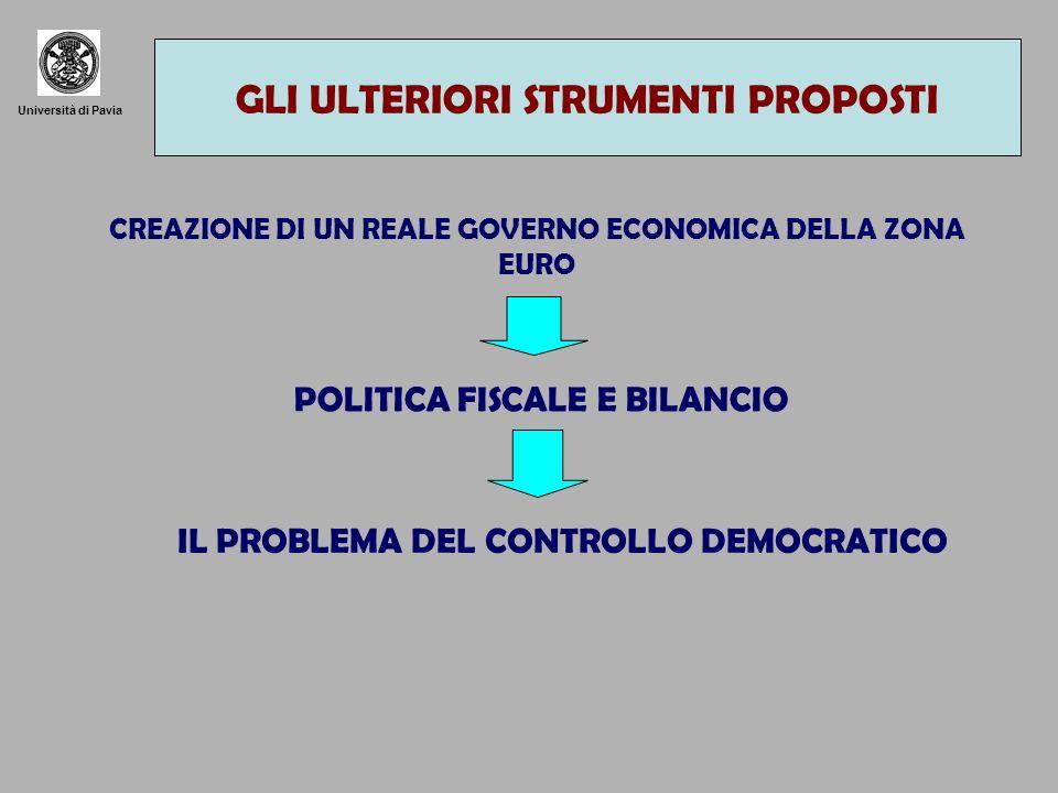 Università di Pavia LALLARGAMENTO PROCESSO PARALLELO ALLAPPROFONDIMENTO E UGUALMENTE INFLUENZATO DAL CONTESTO MONDIALE NEL QUALE IL PROCESSO DI INTEGRAZIONE SI COLLOCA (V.