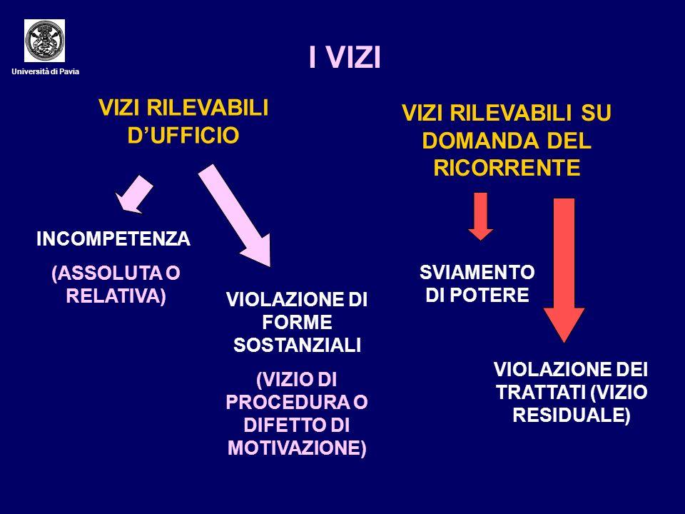 Università di Pavia I VIZI VIZI RILEVABILI DUFFICIO VIZI RILEVABILI SU DOMANDA DEL RICORRENTE INCOMPETENZA (ASSOLUTA O RELATIVA) VIOLAZIONE DI FORME S