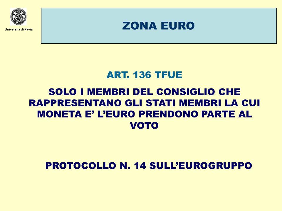 Università di Pavia ZONA EURO ART. 136 TFUE SOLO I MEMBRI DEL CONSIGLIO CHE RAPPRESENTANO GLI STATI MEMBRI LA CUI MONETA E LEURO PRENDONO PARTE AL VOT