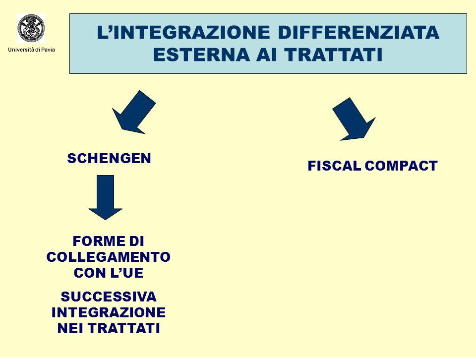 Università di Pavia LINTEGRAZIONE DIFFERENZIATA ESTERNA AI TRATTATI SCHENGEN FORME DI COLLEGAMENTO CON LUE SUCCESSIVA INTEGRAZIONE NEI TRATTATI FISCAL