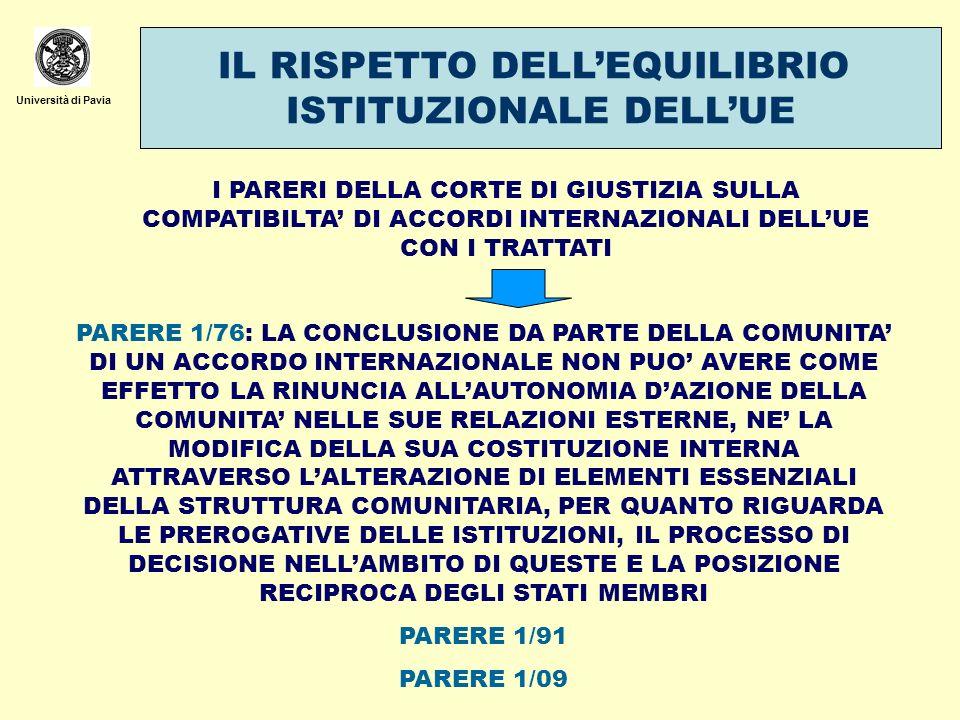 Università di Pavia IL RISPETTO DELLEQUILIBRIO ISTITUZIONALE DELLUE I PARERI DELLA CORTE DI GIUSTIZIA SULLA COMPATIBILTA DI ACCORDI INTERNAZIONALI DEL