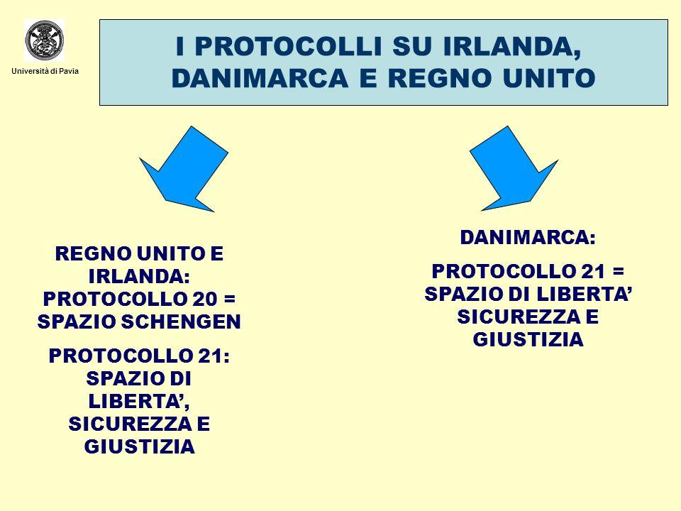 Università di Pavia I PROTOCOLLI SU IRLANDA, DANIMARCA E REGNO UNITO REGNO UNITO E IRLANDA: PROTOCOLLO 20 = SPAZIO SCHENGEN PROTOCOLLO 21: SPAZIO DI L