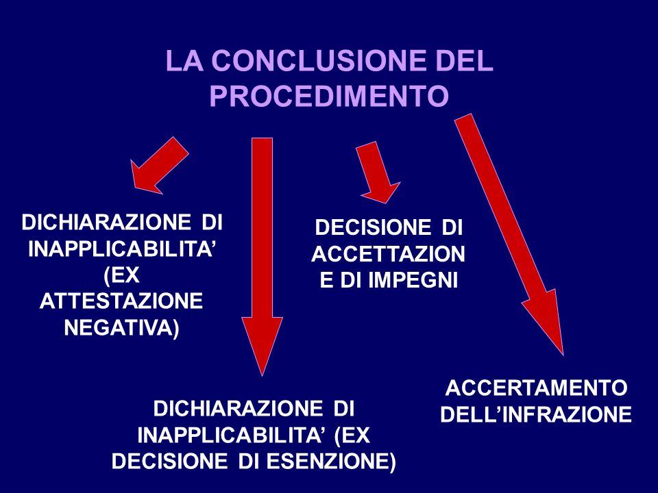 LA CONCLUSIONE DEL PROCEDIMENTO DICHIARAZIONE DI INAPPLICABILITA (EX ATTESTAZIONE NEGATIVA) DICHIARAZIONE DI INAPPLICABILITA (EX DECISIONE DI ESENZIONE) DECISIONE DI ACCETTAZION E DI IMPEGNI ACCERTAMENTO DELLINFRAZIONE