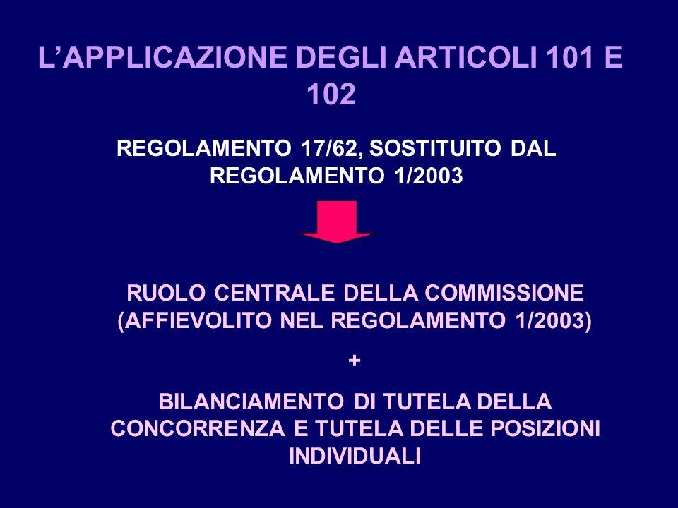 LAPPLICAZIONE DEGLI ARTICOLI 101 E 102 REGOLAMENTO 17/62, SOSTITUITO DAL REGOLAMENTO 1/2003 RUOLO CENTRALE DELLA COMMISSIONE (AFFIEVOLITO NEL REGOLAMENTO 1/2003) + BILANCIAMENTO DI TUTELA DELLA CONCORRENZA E TUTELA DELLE POSIZIONI INDIVIDUALI