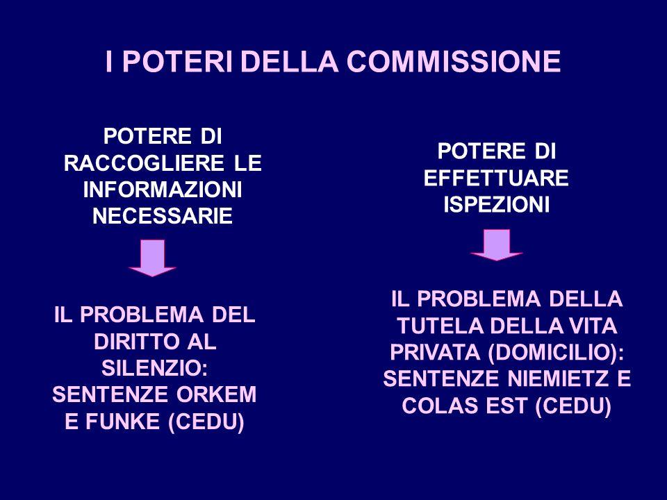 I POTERI DELLA COMMISSIONE POTERE DI RACCOGLIERE LE INFORMAZIONI NECESSARIE POTERE DI EFFETTUARE ISPEZIONI IL PROBLEMA DEL DIRITTO AL SILENZIO: SENTENZE ORKEM E FUNKE (CEDU) IL PROBLEMA DELLA TUTELA DELLA VITA PRIVATA (DOMICILIO): SENTENZE NIEMIETZ E COLAS EST (CEDU)