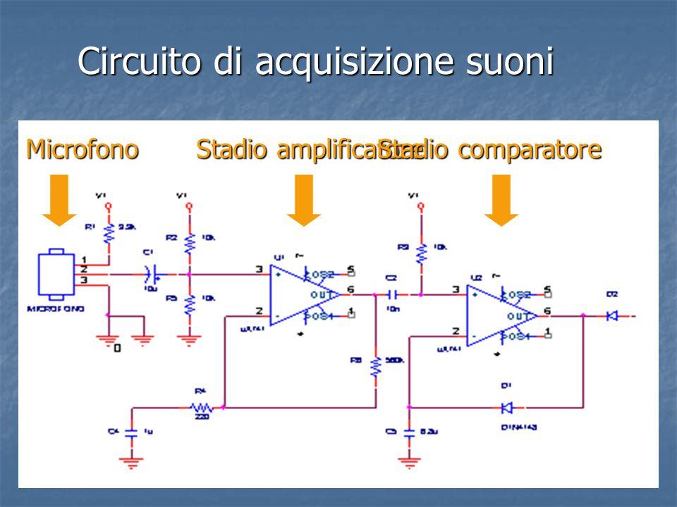 Circuito di acquisizione suoni Microfono Stadio amplificatore Stadio comparatore