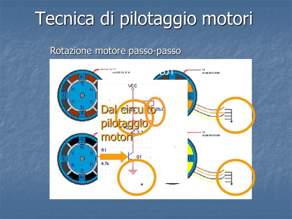 Tecnica di pilotaggio motori Rotazione motore passo-passo Interruttore a BJT Dal circuito pilotaggio motori