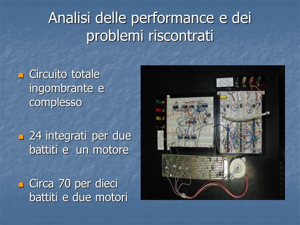 Analisi delle performance e dei problemi riscontrati Circuito totale ingombrante e complesso Circuito totale ingombrante e complesso 24 integrati per
