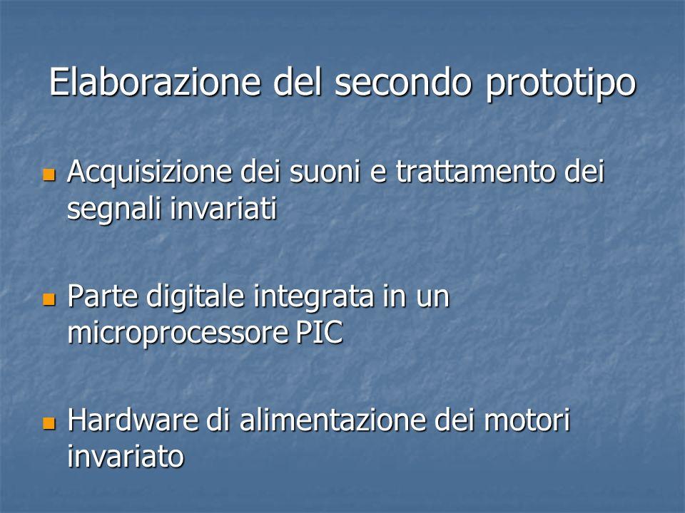 Elaborazione del secondo prototipo Acquisizione dei suoni e trattamento dei segnali invariati Acquisizione dei suoni e trattamento dei segnali invaria