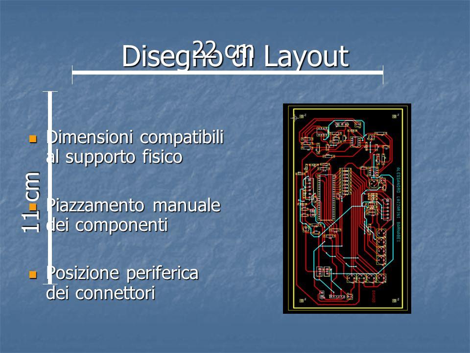 Disegno di Layout Dimensioni compatibili al supporto fisico Dimensioni compatibili al supporto fisico Piazzamento manuale dei componenti Piazzamento m