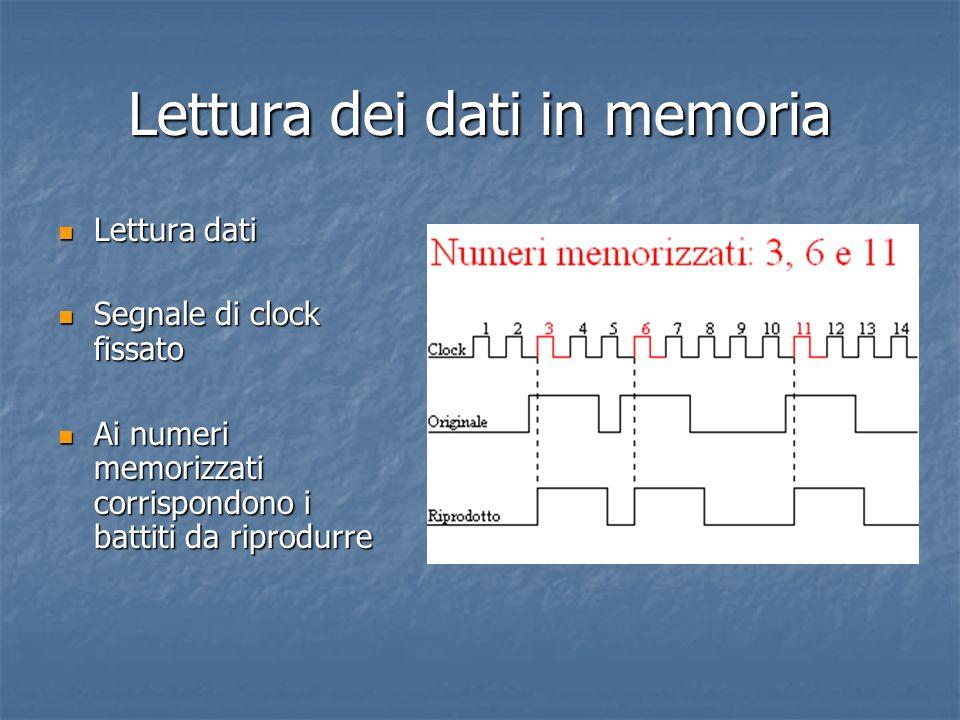 Lettura dei dati in memoria Lettura dati Lettura dati Segnale di clock fissato Segnale di clock fissato Ai numeri memorizzati corrispondono i battiti