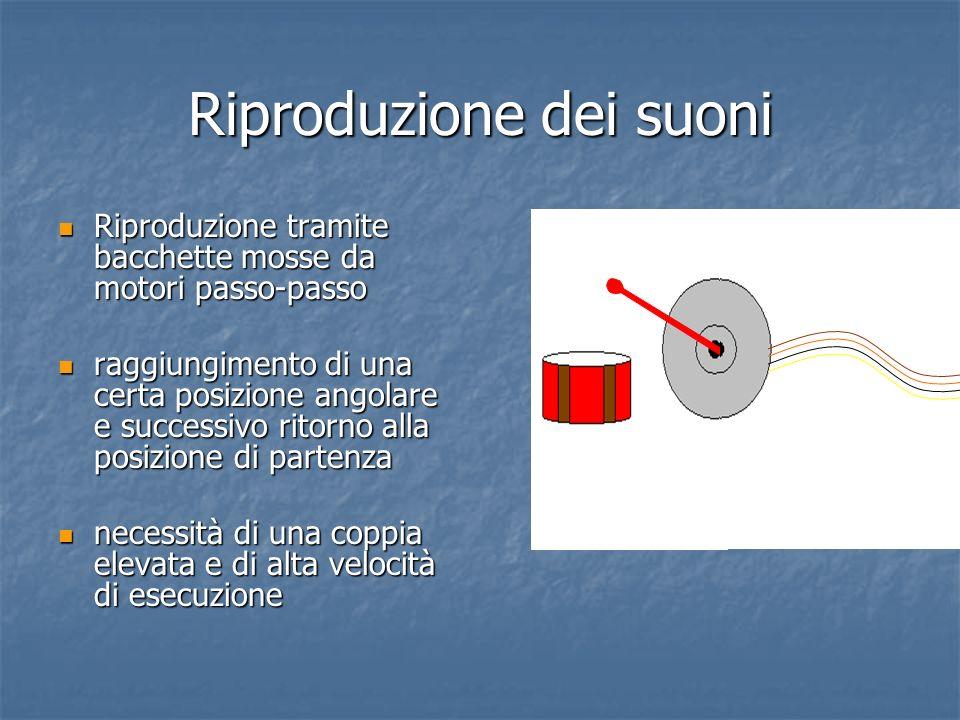 Riproduzione dei suoni Riproduzione tramite bacchette mosse da motori passo-passo Riproduzione tramite bacchette mosse da motori passo-passo raggiungi