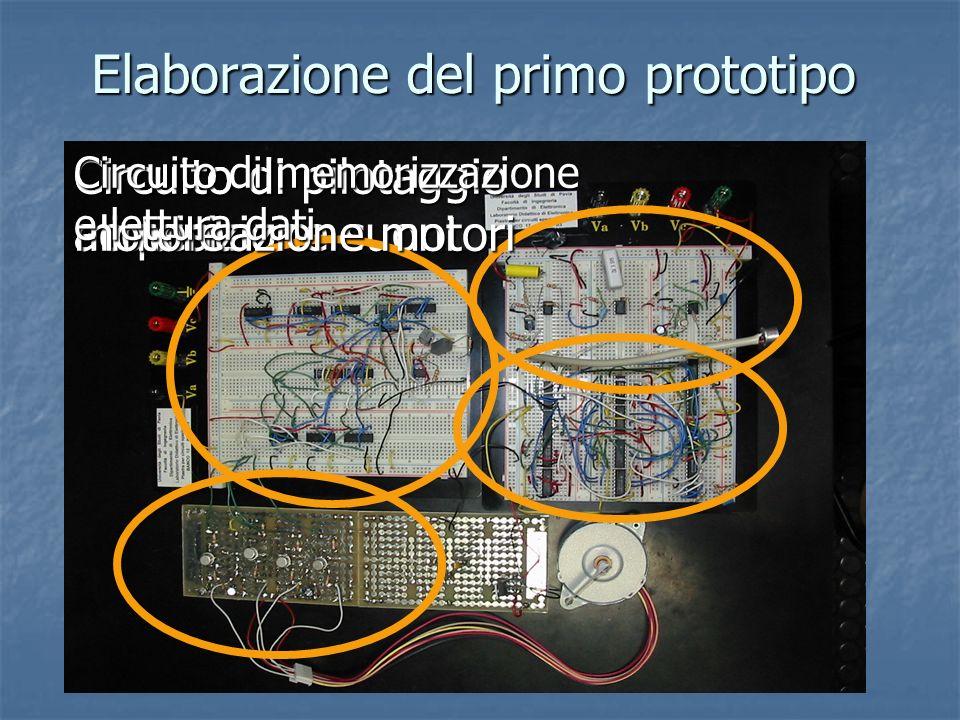 Elaborazione del primo prototipo Circuito di acquisizione suoni Circuito di alimentazione motori Circuito di pilotaggio motore Circuito di memorizzazi