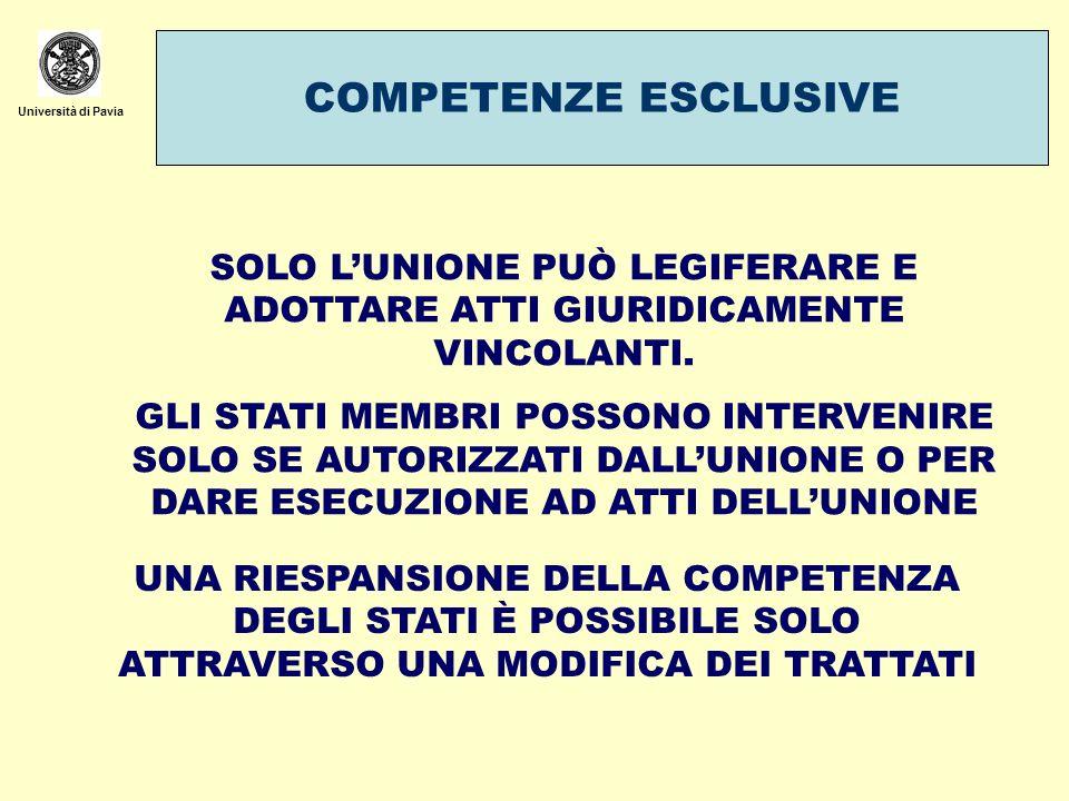 Università di Pavia COMPETENZE ESCLUSIVE SOLO LUNIONE PUÒ LEGIFERARE E ADOTTARE ATTI GIURIDICAMENTE VINCOLANTI. GLI STATI MEMBRI POSSONO INTERVENIRE S