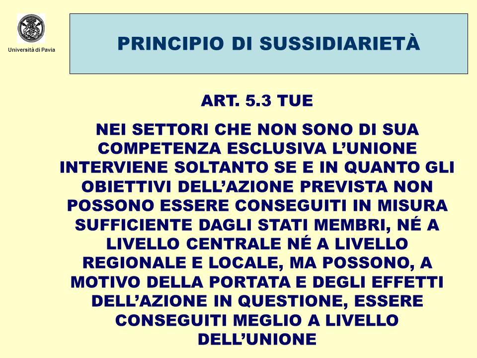 Università di Pavia PRINCIPIO DI SUSSIDIARIETÀ ART. 5.3 TUE NEI SETTORI CHE NON SONO DI SUA COMPETENZA ESCLUSIVA LUNIONE INTERVIENE SOLTANTO SE E IN Q