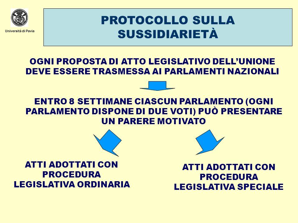 Università di Pavia PROTOCOLLO SULLA SUSSIDIARIETÀ OGNI PROPOSTA DI ATTO LEGISLATIVO DELLUNIONE DEVE ESSERE TRASMESSA AI PARLAMENTI NAZIONALI ENTRO 8