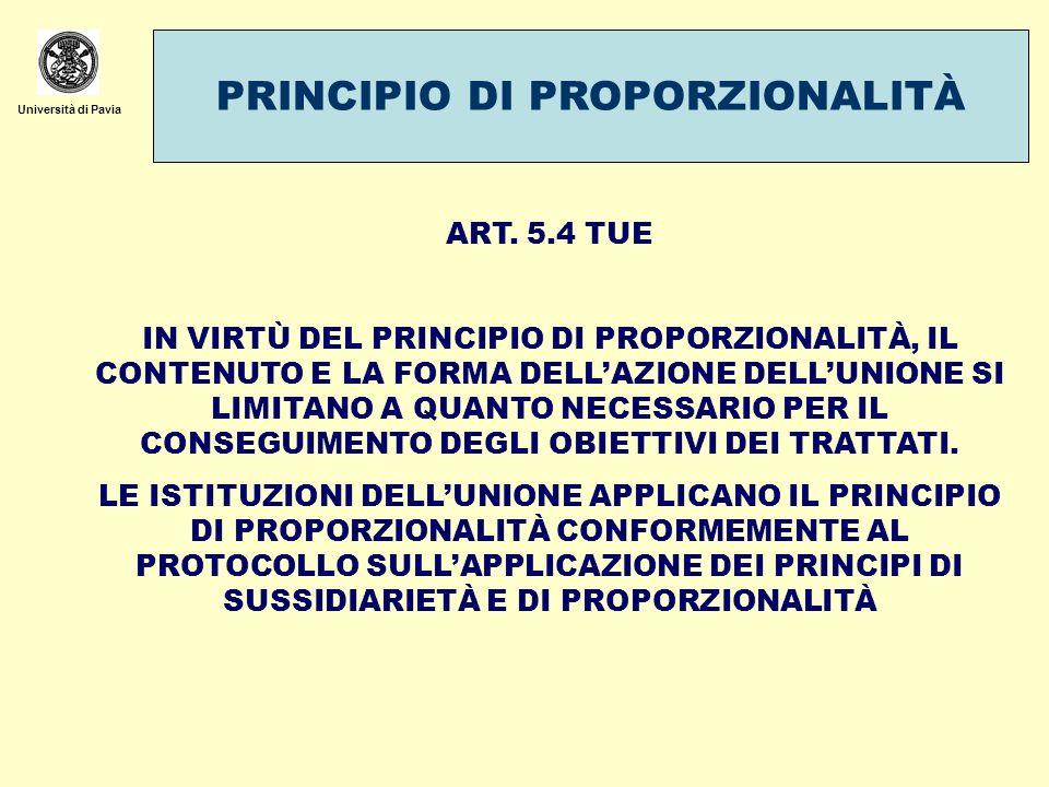 Università di Pavia PRINCIPIO DI PROPORZIONALITÀ ART. 5.4 TUE IN VIRTÙ DEL PRINCIPIO DI PROPORZIONALITÀ, IL CONTENUTO E LA FORMA DELLAZIONE DELLUNIONE