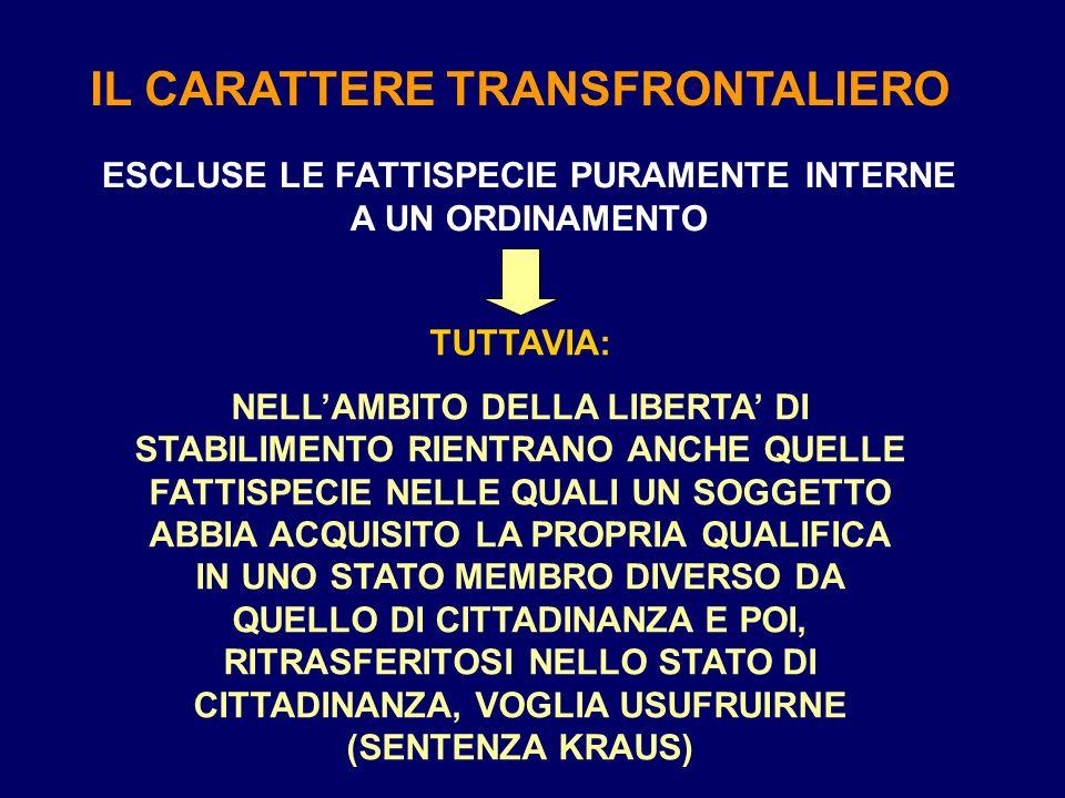 IL CARATTERE TRANSFRONTALIERO ESCLUSE LE FATTISPECIE PURAMENTE INTERNE A UN ORDINAMENTO TUTTAVIA: NELLAMBITO DELLA LIBERTA DI STABILIMENTO RIENTRANO A