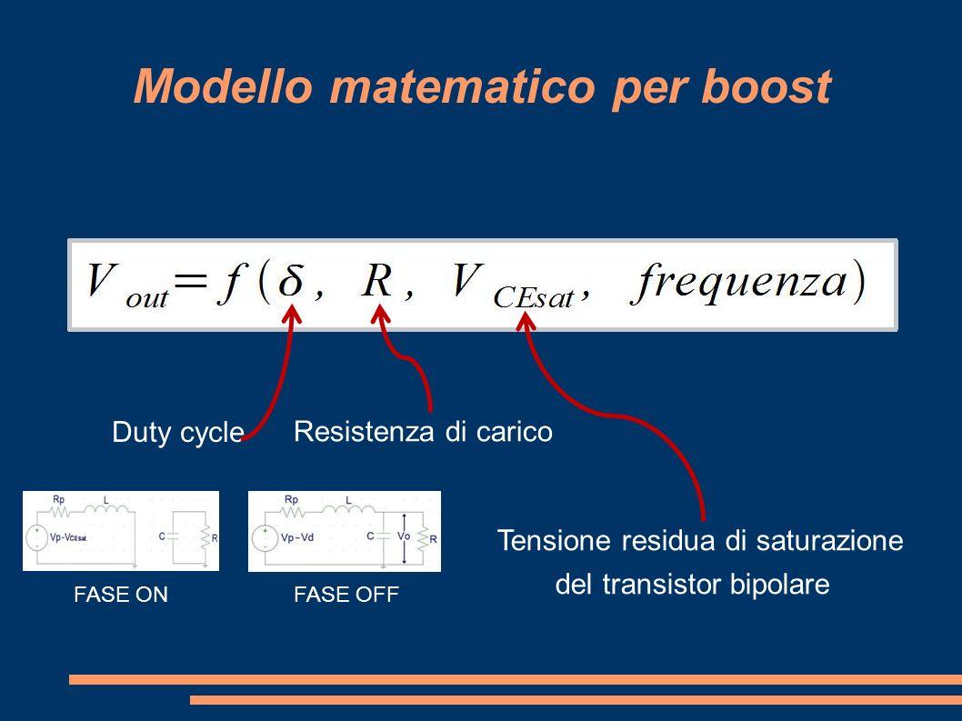 Modello matematico per boost Duty cycle Resistenza di carico Tensione residua di saturazione del transistor bipolare FASE ONFASE OFF