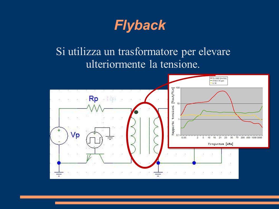 Flyback Si utilizza un trasformatore per elevare ulteriormente la tensione.