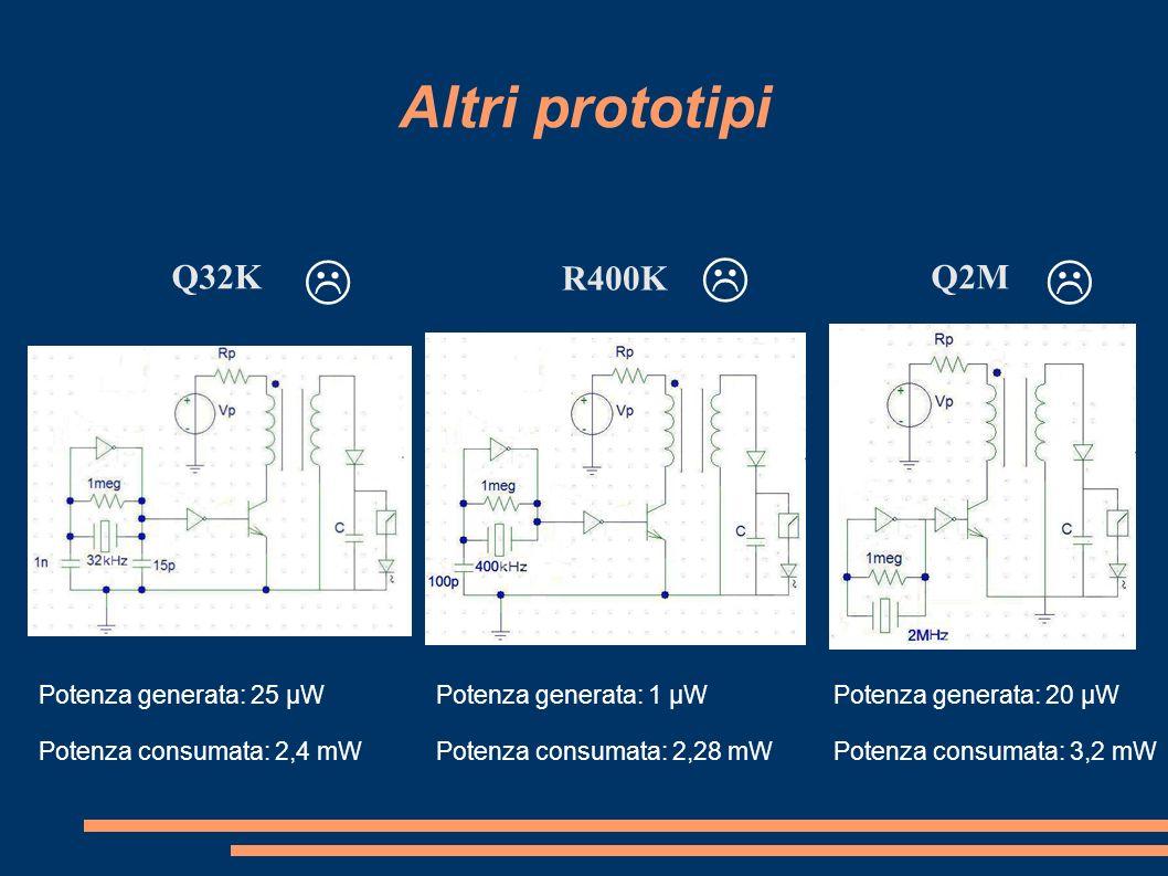 Altri prototipi Q32KQ2M R400K Potenza generata: 20 μW Potenza consumata: 3,2 mW Potenza generata: 1 μW Potenza consumata: 2,28 mW Potenza generata: 25