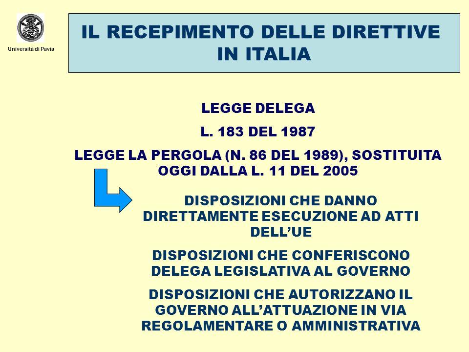 Università di Pavia IL RECEPIMENTO DELLE DIRETTIVE IN ITALIA LEGGE DELEGA L. 183 DEL 1987 LEGGE LA PERGOLA (N. 86 DEL 1989), SOSTITUITA OGGI DALLA L.