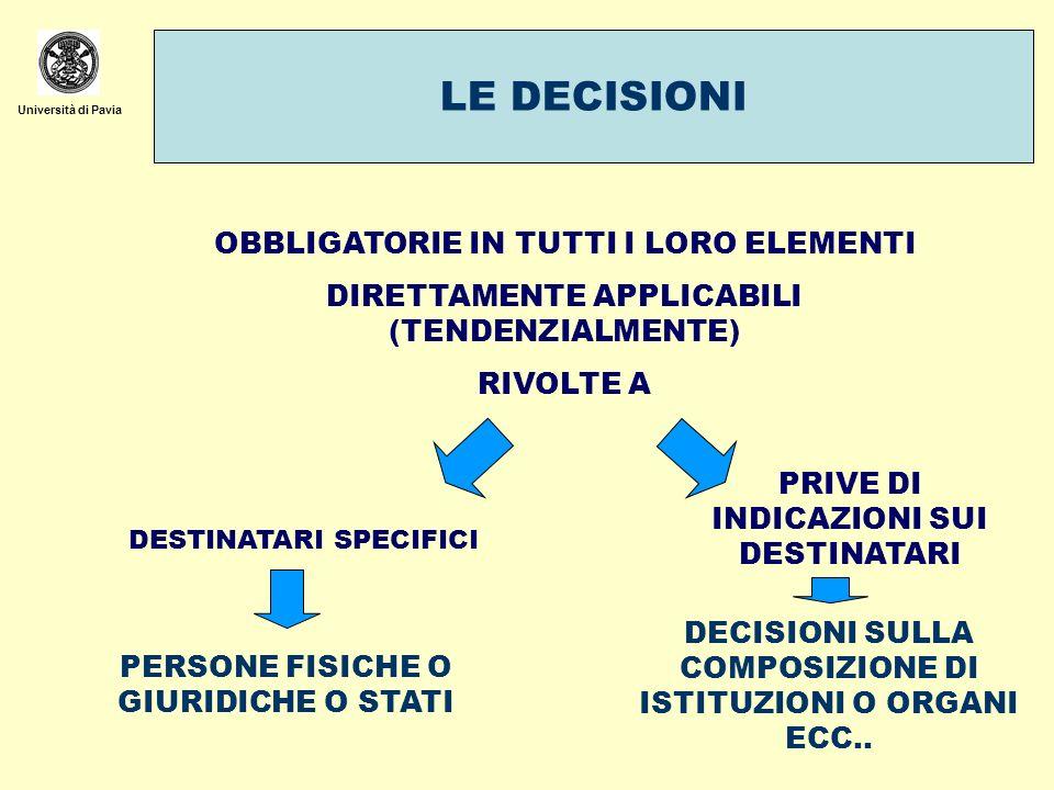 Università di Pavia LE DECISIONI OBBLIGATORIE IN TUTTI I LORO ELEMENTI DIRETTAMENTE APPLICABILI (TENDENZIALMENTE) RIVOLTE A DESTINATARI SPECIFICI PERS