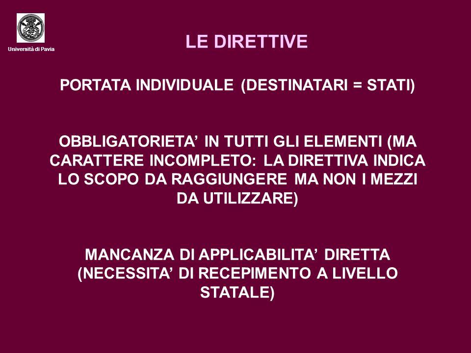 Università di Pavia LE DIRETTIVE PORTATA INDIVIDUALE (DESTINATARI = STATI) OBBLIGATORIETA IN TUTTI GLI ELEMENTI (MA CARATTERE INCOMPLETO: LA DIRETTIVA INDICA LO SCOPO DA RAGGIUNGERE MA NON I MEZZI DA UTILIZZARE) MANCANZA DI APPLICABILITA DIRETTA (NECESSITA DI RECEPIMENTO A LIVELLO STATALE)