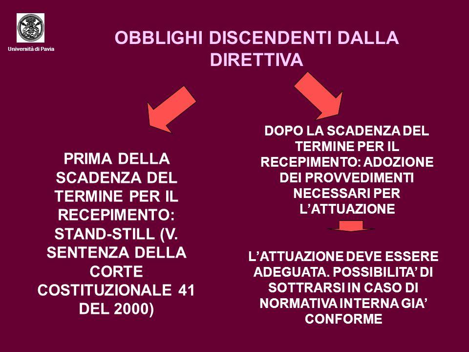 Università di Pavia OBBLIGHI DISCENDENTI DALLA DIRETTIVA PRIMA DELLA SCADENZA DEL TERMINE PER IL RECEPIMENTO: STAND-STILL (V.