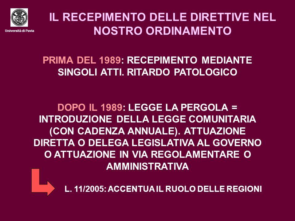 Università di Pavia IL RECEPIMENTO DELLE DIRETTIVE NEL NOSTRO ORDINAMENTO PRIMA DEL 1989: RECEPIMENTO MEDIANTE SINGOLI ATTI.